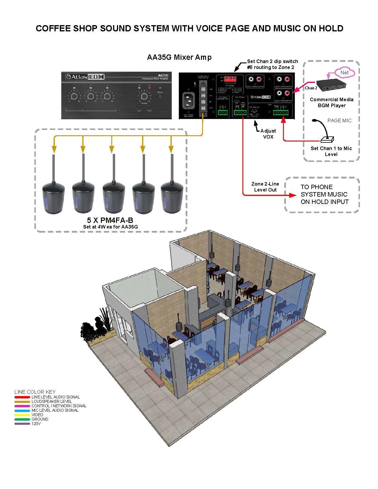 3 Input 35 Watt 70v 100v 8 Mixer Amplifier With Global
