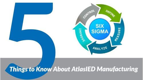 5 Things To Know About AtlasIED Manufacturing