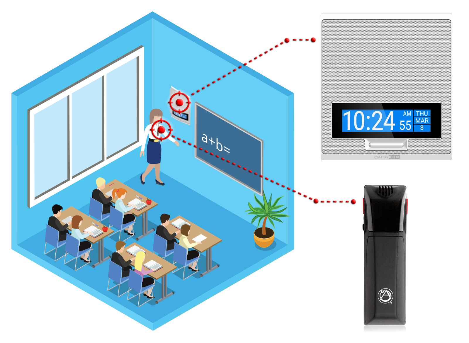 AtlasIED Solutions for Classroom Audio