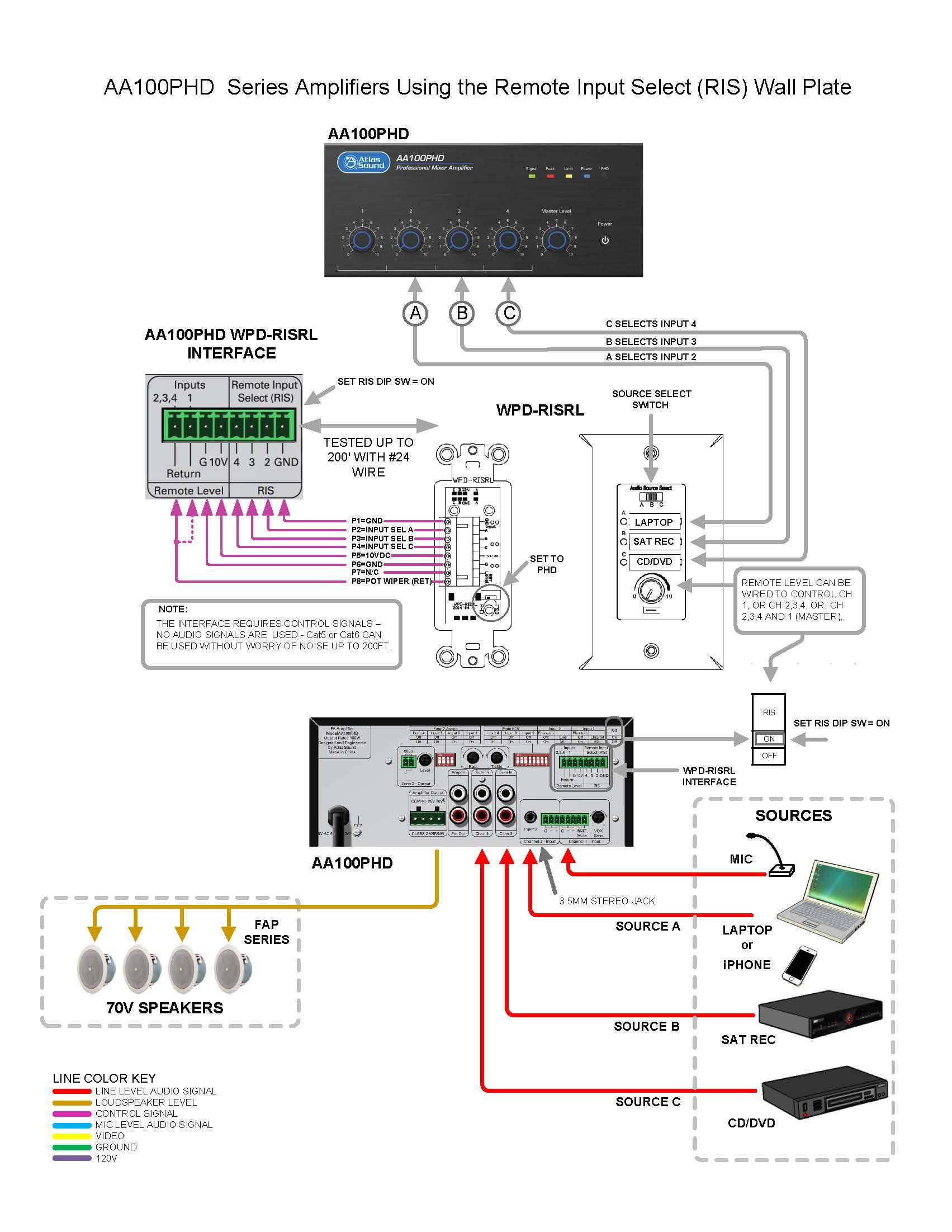Atlas Sound Wiring Diagrams Diagram Libraries Simple Intercom Circuit Diagramatlas Speaker Schematic Central Midland